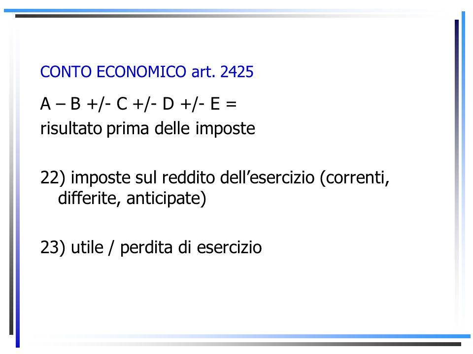 CONTO ECONOMICO art. 2425 Macroclassi A), B), C), D): Determinano larea della gestione ordinaria Macroclasse E): componenti reddituali della gestione