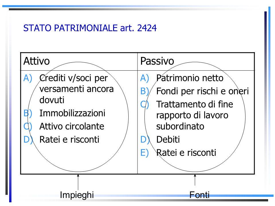 STATO PATRIMONIALE art. 2424 È il documento contabile deputato a rappresentare la composizione quantitativa del capitale di funzionamento alla data di