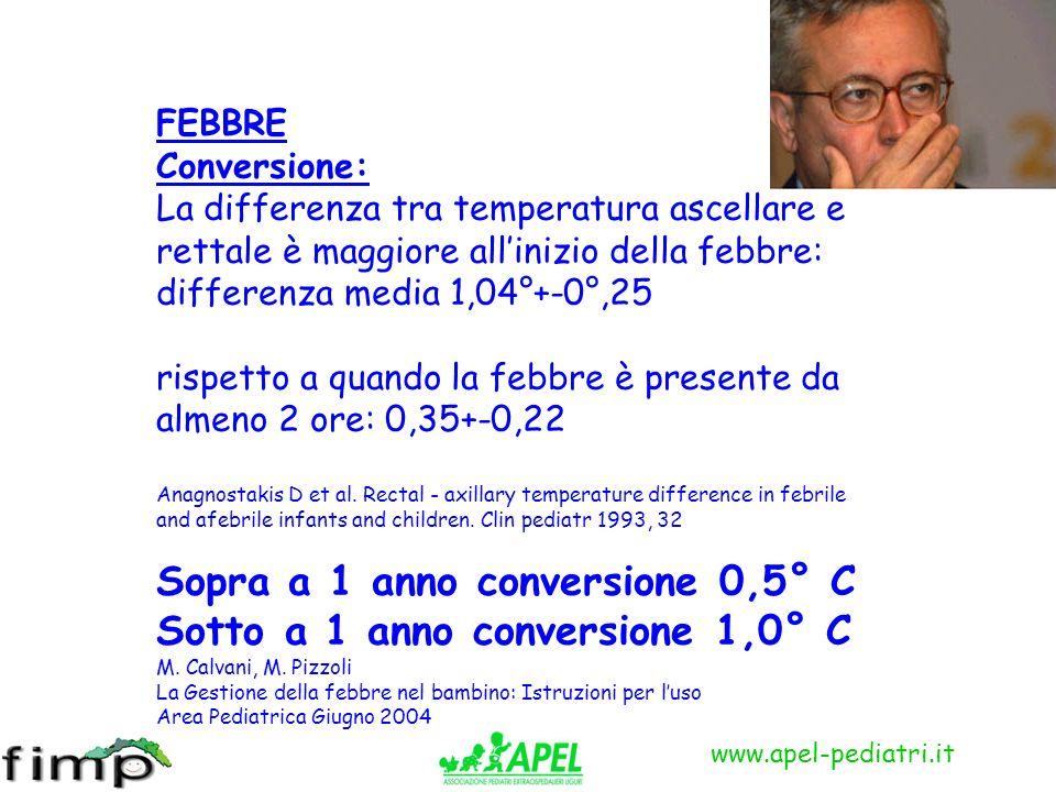 www.apel-pediatri.it FEBBRE Conversione: La differenza tra temperatura ascellare e rettale è maggiore allinizio della febbre: differenza media 1,04°+-