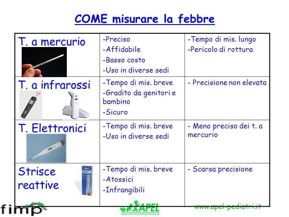 www.apel-pediatri.it COME misurare la febbre T. a mercurio -Preciso -Affidabile -Basso costo -Uso in diverse sedi -Tempo di mis. lungo -Pericolo di ro