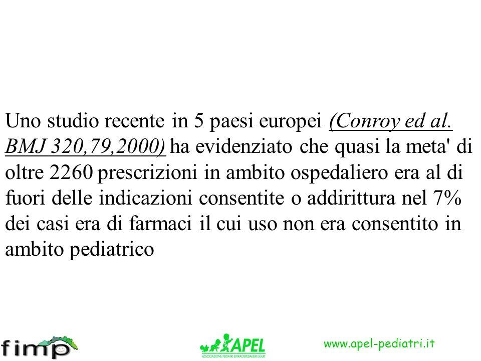 www.apel-pediatri.it Uno studio recente in 5 paesi europei (Conroy ed al. BMJ 320,79,2000) ha evidenziato che quasi la meta' di oltre 2260 prescrizion
