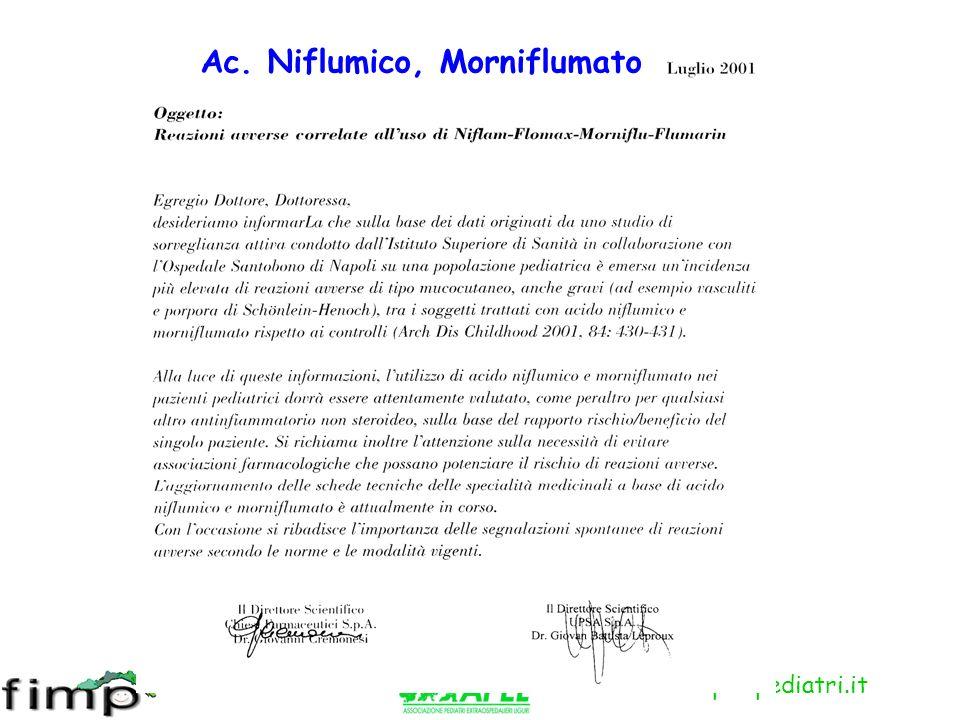www.apel-pediatri.it Ac. Niflumico, Morniflumato