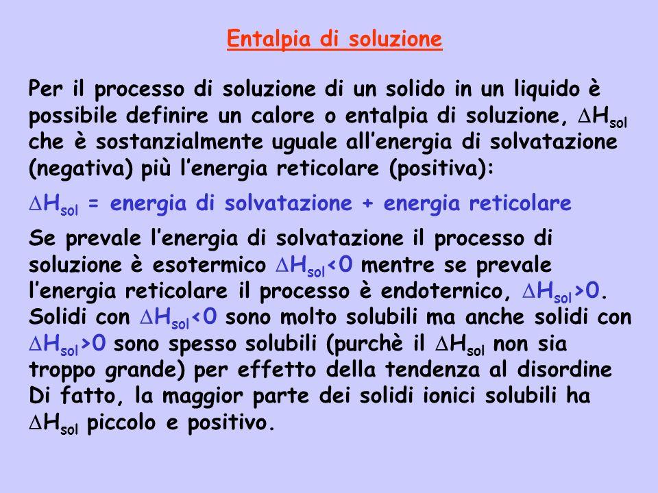 Entalpia di soluzione Per il processo di soluzione di un solido in un liquido è possibile definire un calore o entalpia di soluzione, H sol che è sost