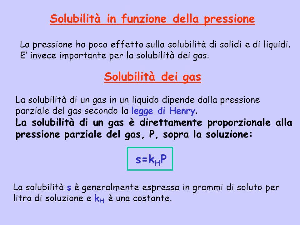 Solubilità in funzione della pressione La pressione ha poco effetto sulla solubilità di solidi e di liquidi. E invece importante per la solubilità dei