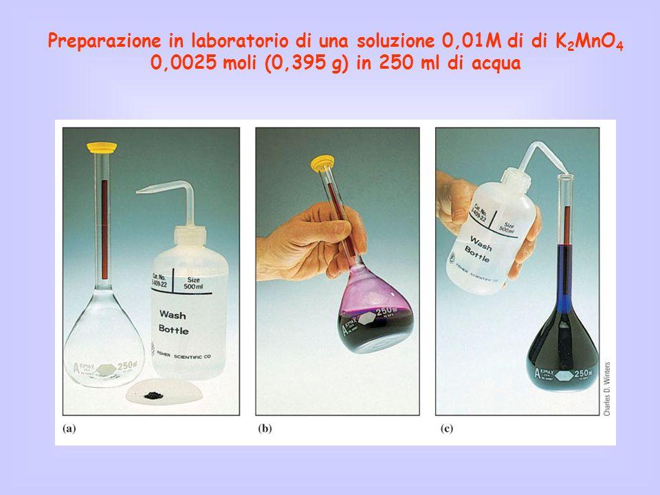 Preparazione in laboratorio di una soluzione 0,01M di di K 2 MnO 4 0,0025 moli (0,395 g) in 250 ml di acqua