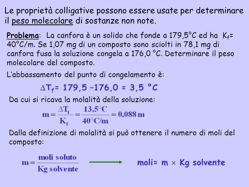 Le proprietà colligative possono essere usate per determinare il peso molecolare di sostanze non note. moli= m Kg solvente T f = 179,5 –176,0 = 3,5 °C