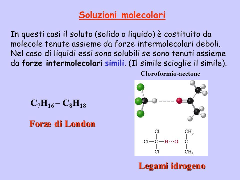 Soluzioni molecolari In questi casi il soluto (solido o liquido) è costituito da molecole tenute assieme da forze intermolecolari deboli. Nel caso di