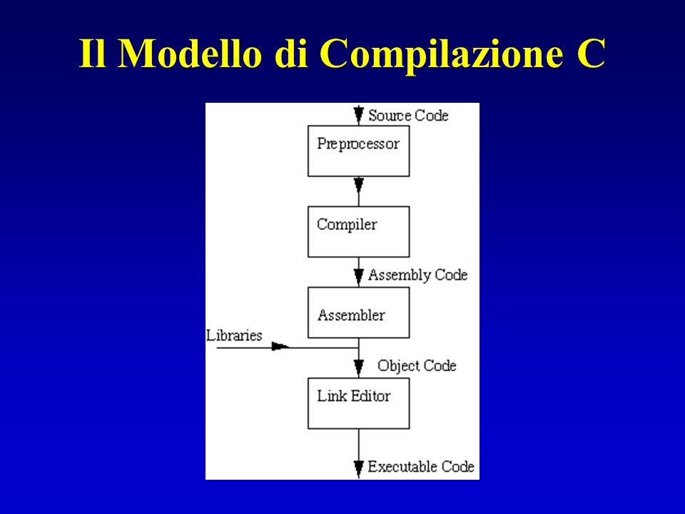 Il Modello di Compilazione C