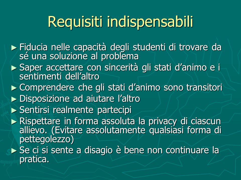 Requisiti indispensabili Fiducia nelle capacità degli studenti di trovare da sé una soluzione al problema Fiducia nelle capacità degli studenti di tro