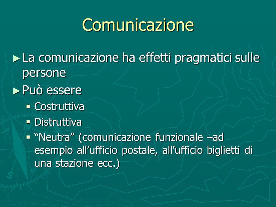 Comunicazione La comunicazione ha effetti pragmatici sulle persone La comunicazione ha effetti pragmatici sulle persone Può essere Può essere Costrutt