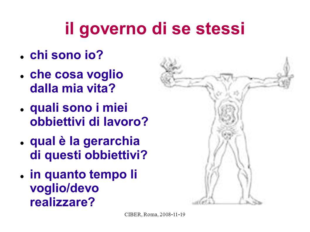 CIBER, Roma, 2008-11-19 il governo di se stessi chi sono io? che cosa voglio dalla mia vita? quali sono i miei obbiettivi di lavoro? qual è la gerarch