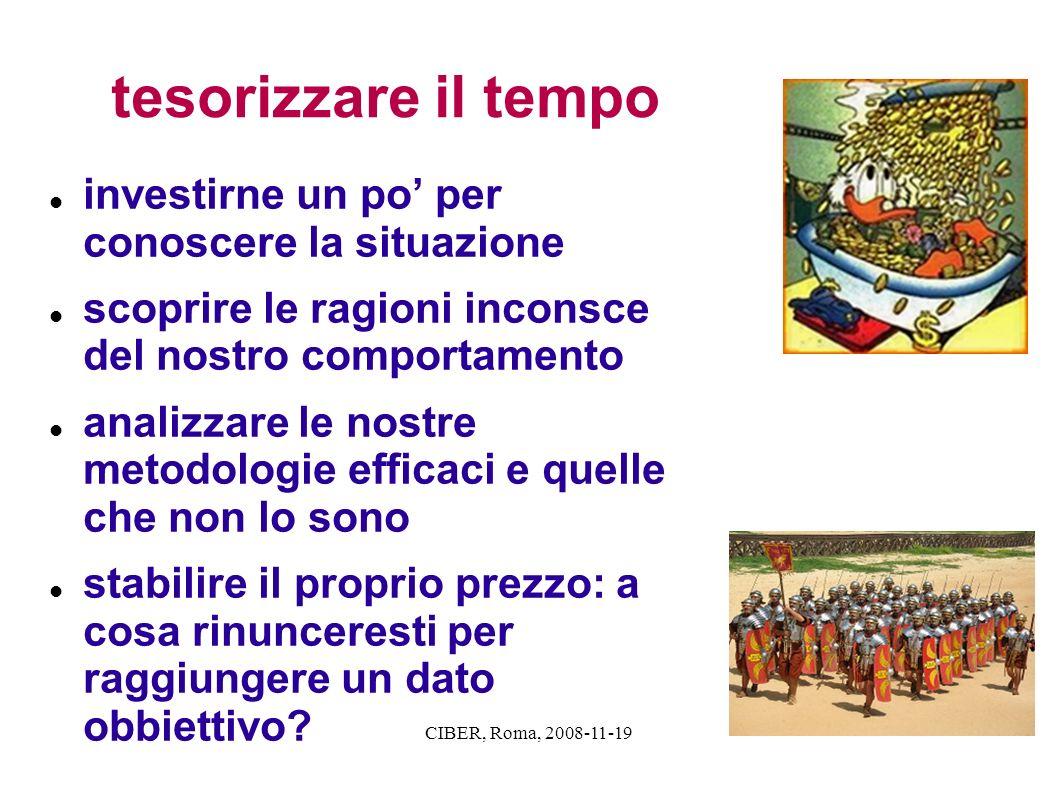 CIBER, Roma, 2008-11-19 tesorizzare il tempo investirne un po per conoscere la situazione scoprire le ragioni inconsce del nostro comportamento analiz