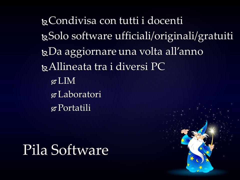 Condivisa con tutti i docenti Condivisa con tutti i docenti Solo software ufficiali/originali/gratuiti Solo software ufficiali/originali/gratuiti Da a