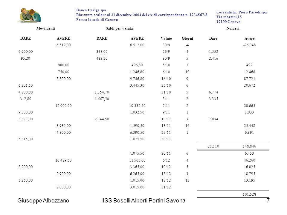 IISS Boselli Alberti Pertini Savona8 Elementi per il conteggio delle competenze 1) Interessi creditori DecorrenzaTassoNumeri creditoriInteressi creditori 1° ottobre 1,00%148.847,004,08 1° dicembre 1,50%101.528,004,17 Totale lordo8,25 Ritenuta fiscale 27%su 8,25-2,23 Totale netto6,02 2) Interessi debitori DecorrenzaTassoNumeri creditoriInteressi creditori 1° ottobre 9,50%21.110,005,49 1° dicembre 10,00%0,00 Totale5,49 3) CMS DataAliquotaBase di calcoloImporto commissione 31-dic25,00%5,491,37 4) Spese Operazioni n.