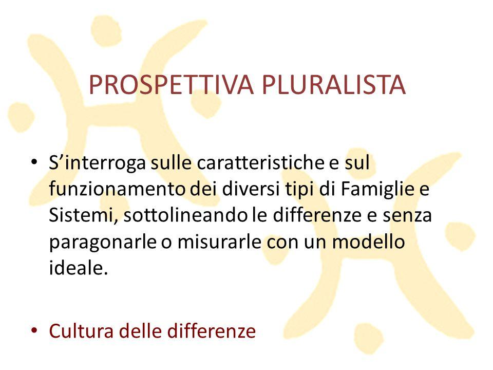 PROSPETTIVA PLURALISTA Sinterroga sulle caratteristiche e sul funzionamento dei diversi tipi di Famiglie e Sistemi, sottolineando le differenze e senz
