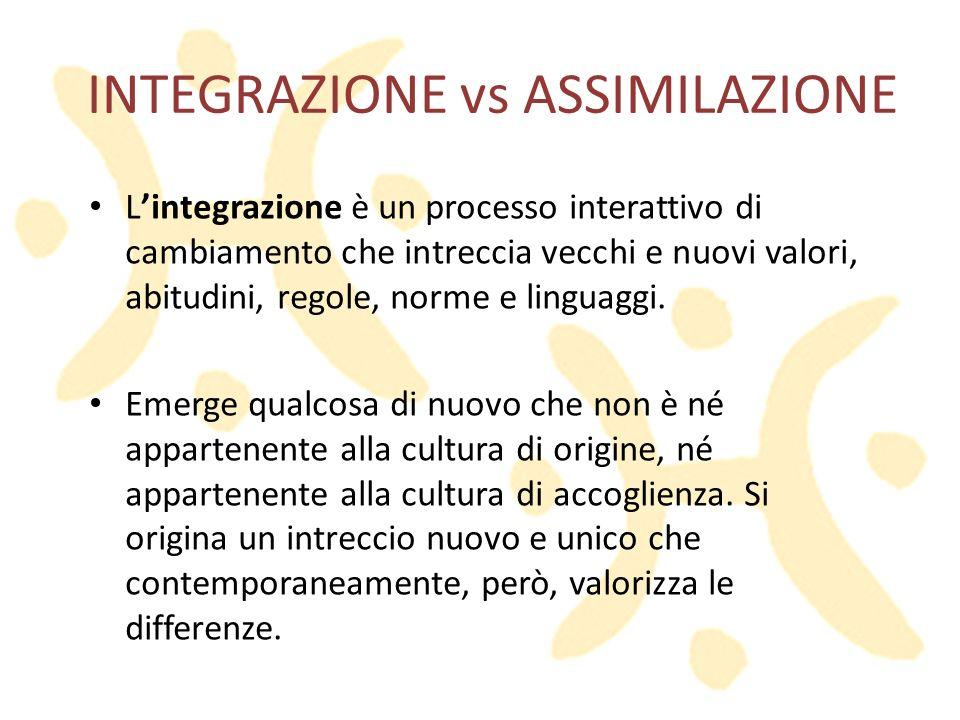 INTEGRAZIONE vs ASSIMILAZIONE Lintegrazione è un processo interattivo di cambiamento che intreccia vecchi e nuovi valori, abitudini, regole, norme e l