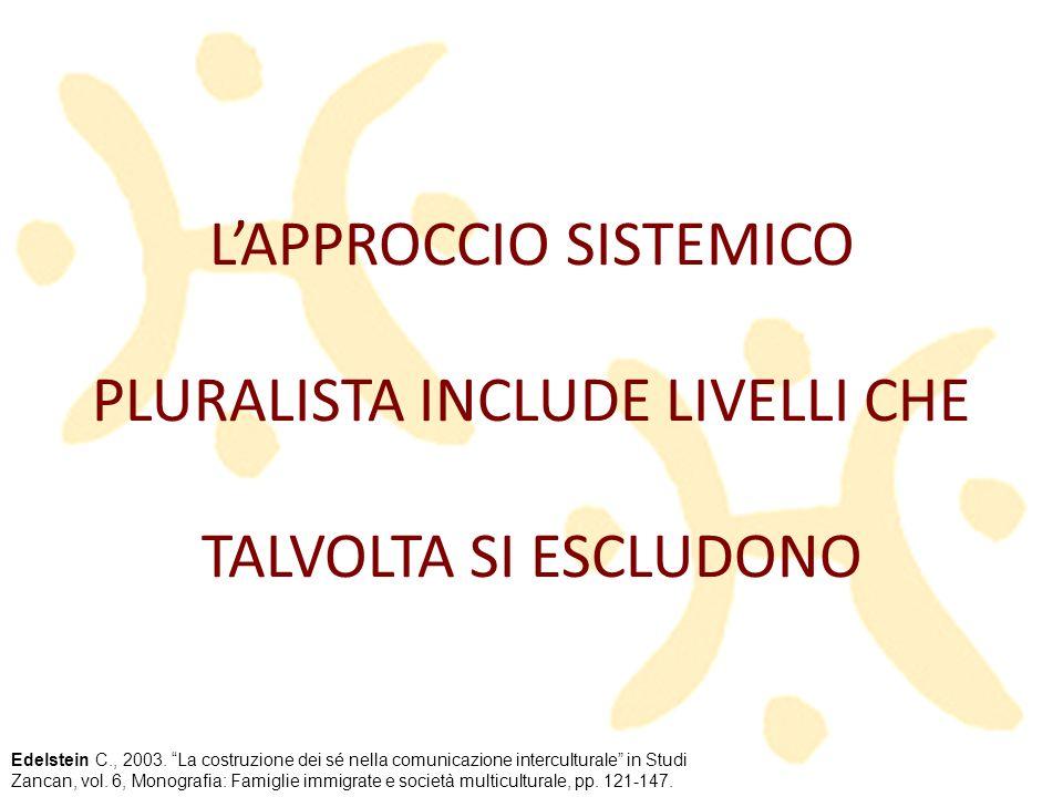 LAPPROCCIO SISTEMICO PLURALISTA INCLUDE LIVELLI CHE TALVOLTA SI ESCLUDONO Edelstein C., 2003. La costruzione dei sé nella comunicazione interculturale