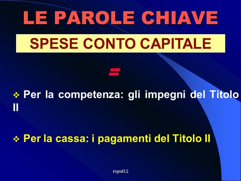 ropol12 LE PAROLE CHIAVE ENTRATE CONTO CAPITALE = Per la competenza: gli accertamenti del Titolo IV Per la cassa: le riscossioni del Titolo IV