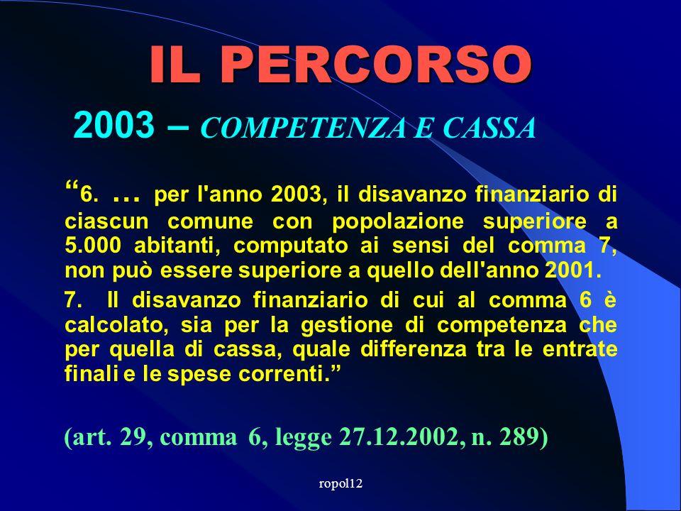ropol12 PATTO 2002 = DISAVANZO 2002 DISAVANZO 2000 + 2,50 per cento MA ANCHE … SPESE CORRENTI 2002 SPESE CORRENTI 2000 + 6 per cento =
