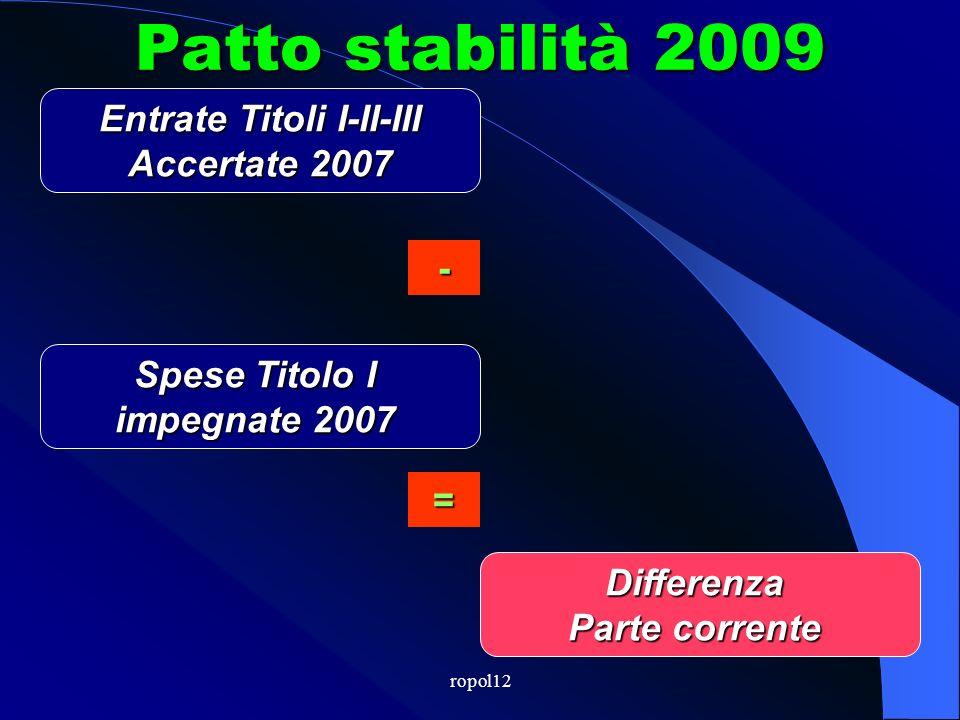 ropol12 Patto stabilità 2009 Entrate Titolo IV Riscosse 2007 - concessione di crediti Spese Titolo II pagate 2007 riscossione di crediti al netto di = Differenza Conto capitale