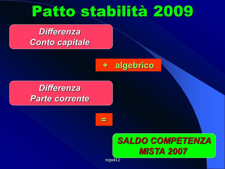 ropol12 Patto stabilità 2009 Entrate Titoli I-II-III Accertate 2007 - Spese Titolo I impegnate 2007 = Differenza Parte corrente