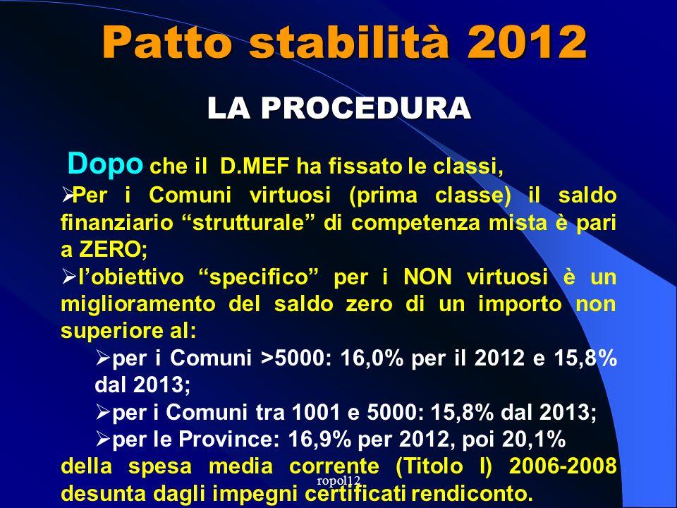 ropol12 Patto stabilità 2012 LA PROCEDURA In attesa del D.MEF che fissa le classi, dal 2011 il saldo finanziario strutturale di competenza mista è pari a ZERO; lobiettivo specifico è un miglioramento del saldo zero di un importo pari al: per i Comuni >5000: 15,6% per il 2012 e 15,4% dal 2013; per i Comuni tra 1001 e 5000: 15,4% dal 2013; per le Province: 16,5% per 2012, poi 19,7% della spesa media corrente (Titolo I) 2006-2008 desunta dagli impegni certificati rendiconto.