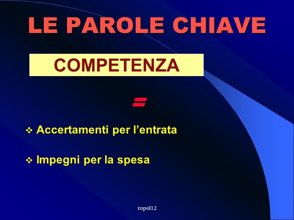 ropol12 LE PAROLE CHIAVE Competenza Cassa Disavanzo (saldo) finanziario