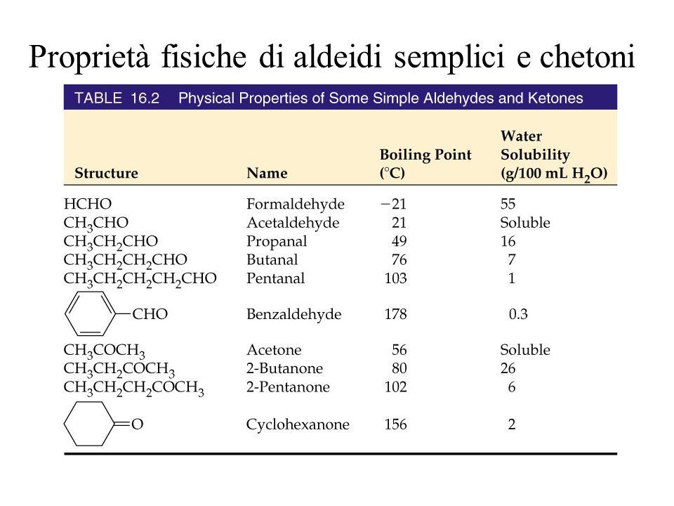 Proprietà fisiche di aldeidi semplici e chetoni