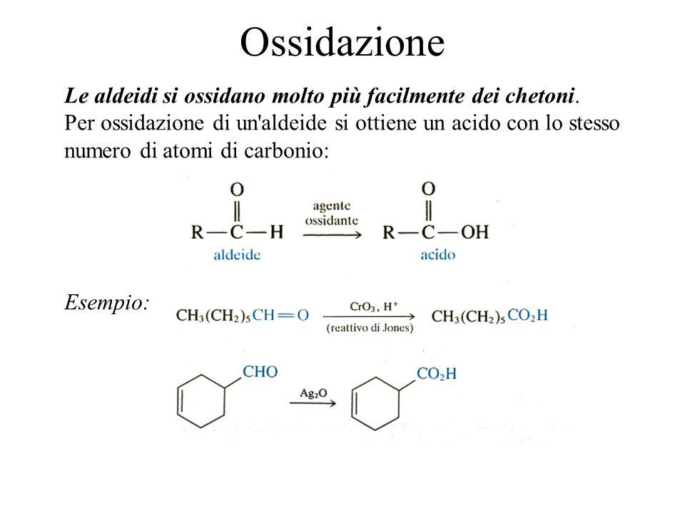Ossidazione Le aldeidi si ossidano molto più facilmente dei chetoni. Per ossidazione di un'aldeide si ottiene un acido con lo stesso numero di atomi d