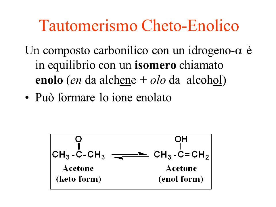 Tautomerismo Cheto-Enolico Un composto carbonilico con un idrogeno- è in equilibrio con un isomero chiamato enolo (en da alchene + olo da alcohol) Può
