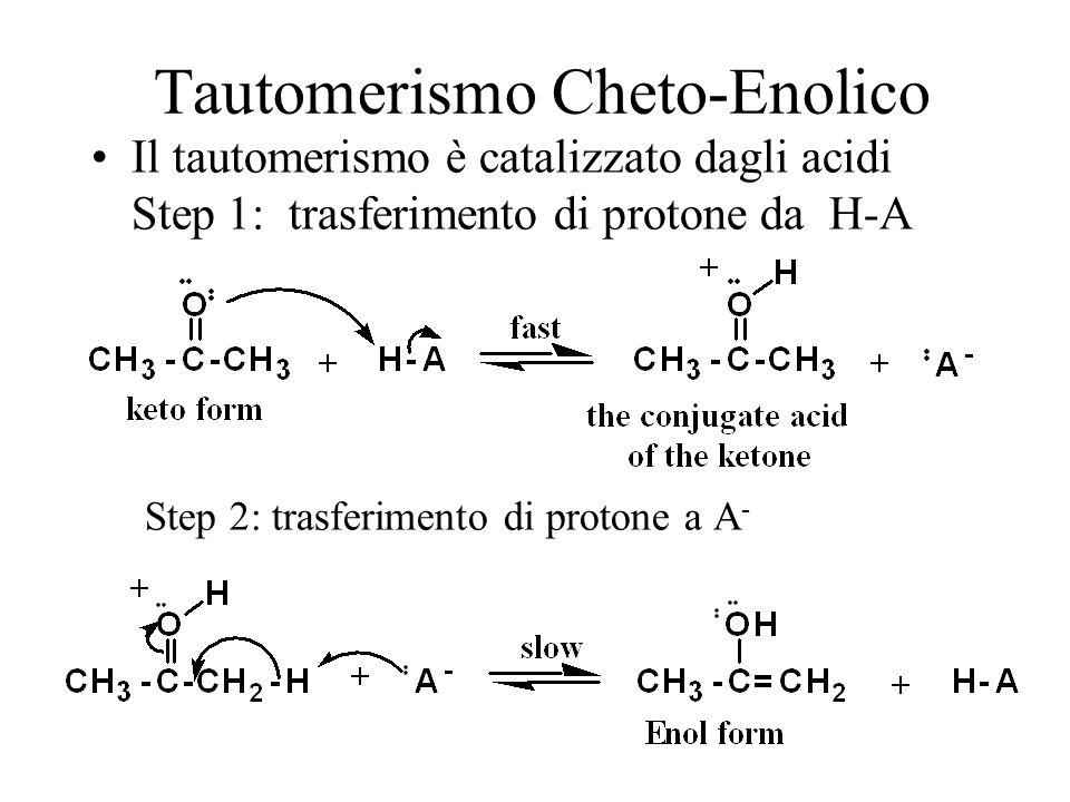Tautomerismo Cheto-Enolico Il tautomerismo è catalizzato dagli acidi Step 1: trasferimento di protone da H-A Step 2: trasferimento di protone a A -