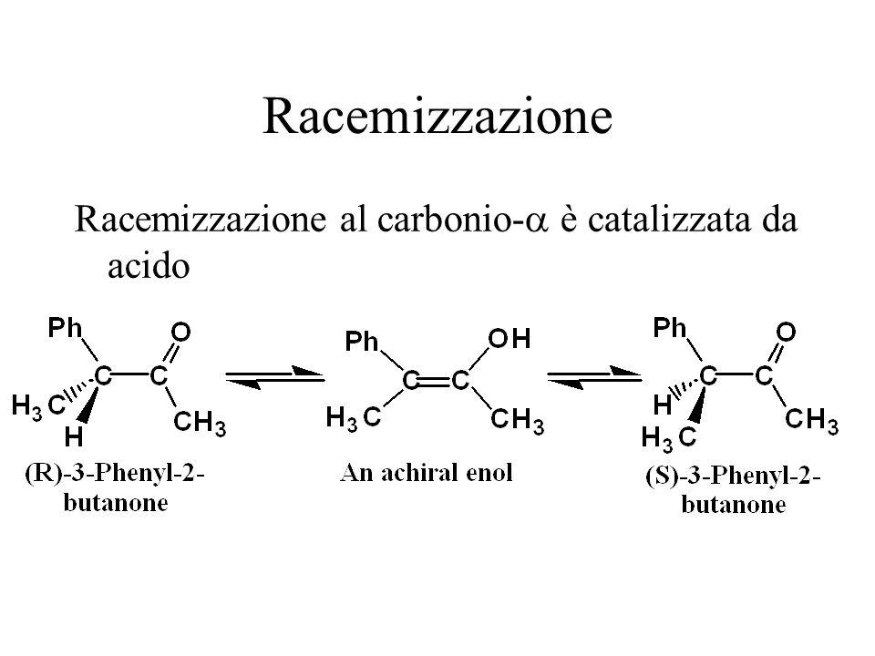 Racemizzazione Racemizzazione al carbonio- è catalizzata da acido