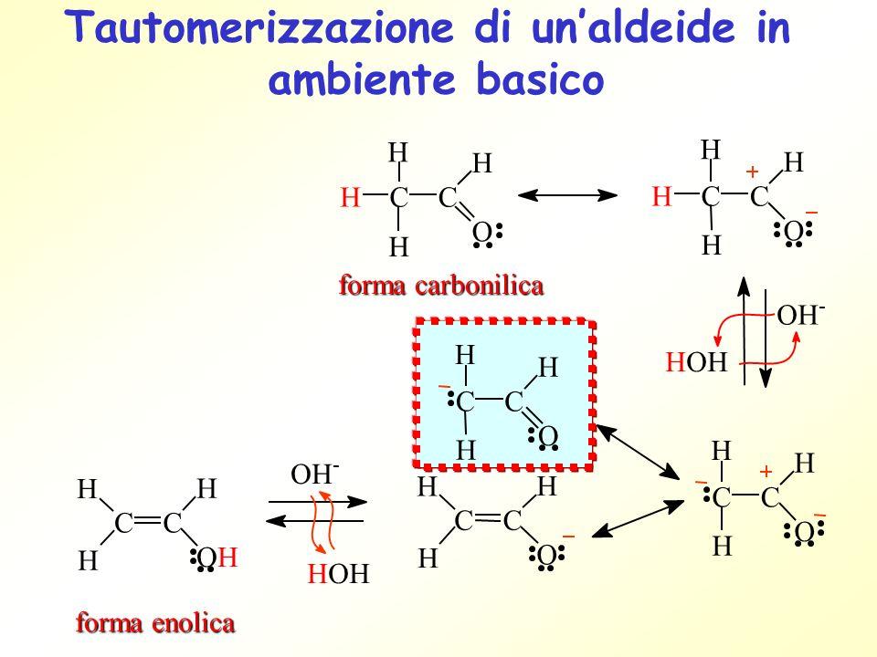 Tautomerizzazione di unaldeide in ambiente basico C H H O H CH C H H H O H C forma carbonilica OH - C H H O H C C H H C H O C H H C H OH OH - HOH form