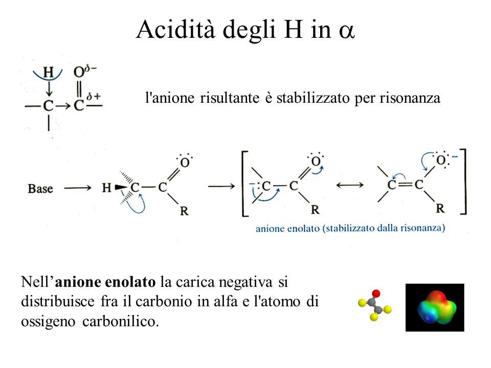 Acidità degli H in l'anione risultante è stabilizzato per risonanza Nellanione enolato la carica negativa si distribuisce fra il carbonio in alfa e l'