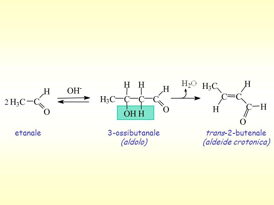 OH - 2 H 3 C C H O H 3 CC H OH C H H C H O H 3 C C H C H C H O 3-ossibutanale (aldolo) trans-2-butenale (aldeide crotonica) etanale