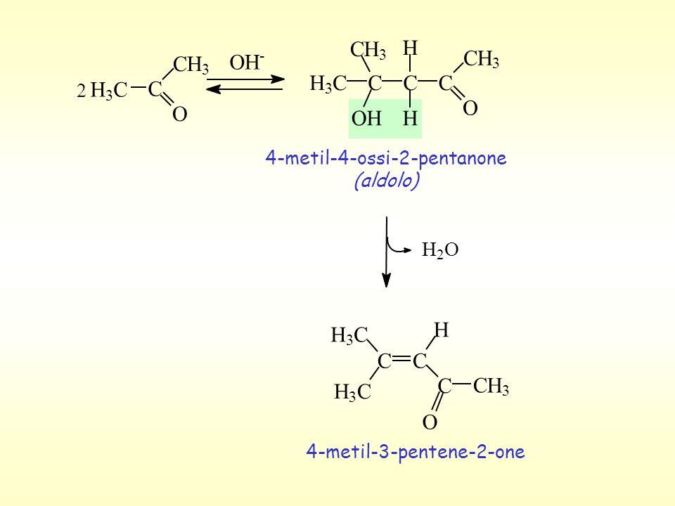 OH - 2 H 3 C C CH 3 O H 3 CC CH 3 OH C H H C CH 3 O H 3 C C H 3 C C H C CH 3 O 4-metil-4-ossi-2-pentanone (aldolo) 4-metil-3-pentene-2-one H 2 O