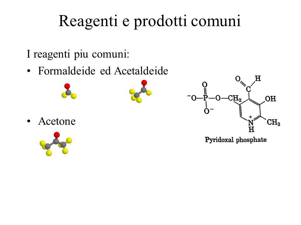 Reagenti e prodotti comuni I reagenti piu comuni: Formaldeide ed Acetaldeide Acetone