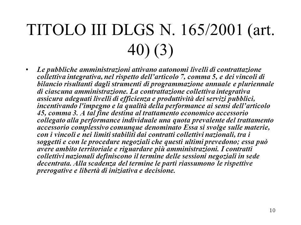 10 TITOLO III DLGS N. 165/2001 (art. 40) (3) Le pubbliche amministrazioni attivano autonomi livelli di contrattazione collettiva integrativa, nel risp