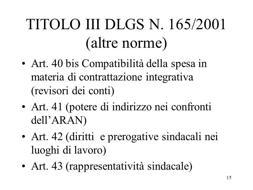 15 TITOLO III DLGS N. 165/2001 (altre norme) Art. 40 bis Compatibilità della spesa in materia di contrattazione integrativa (revisori dei conti) Art.