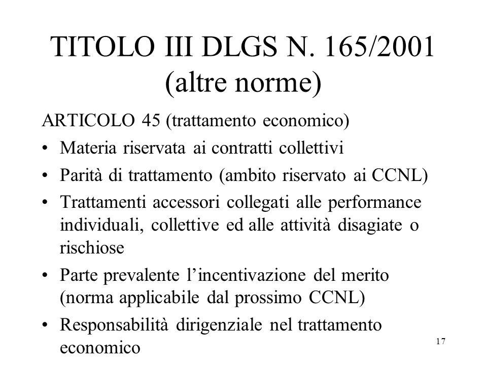 17 TITOLO III DLGS N. 165/2001 (altre norme) ARTICOLO 45 (trattamento economico) Materia riservata ai contratti collettivi Parità di trattamento (ambi