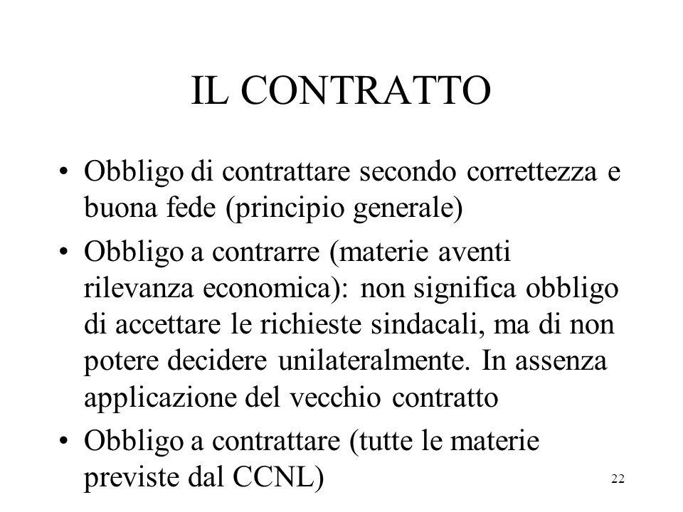 22 IL CONTRATTO Obbligo di contrattare secondo correttezza e buona fede (principio generale) Obbligo a contrarre (materie aventi rilevanza economica):