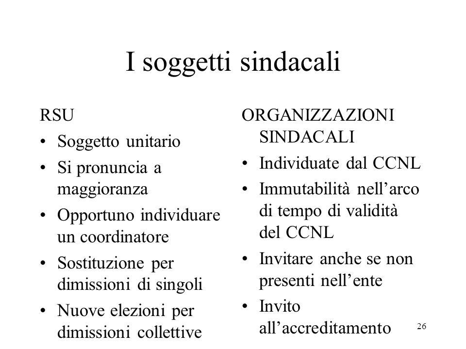 26 I soggetti sindacali RSU Soggetto unitario Si pronuncia a maggioranza Opportuno individuare un coordinatore Sostituzione per dimissioni di singoli