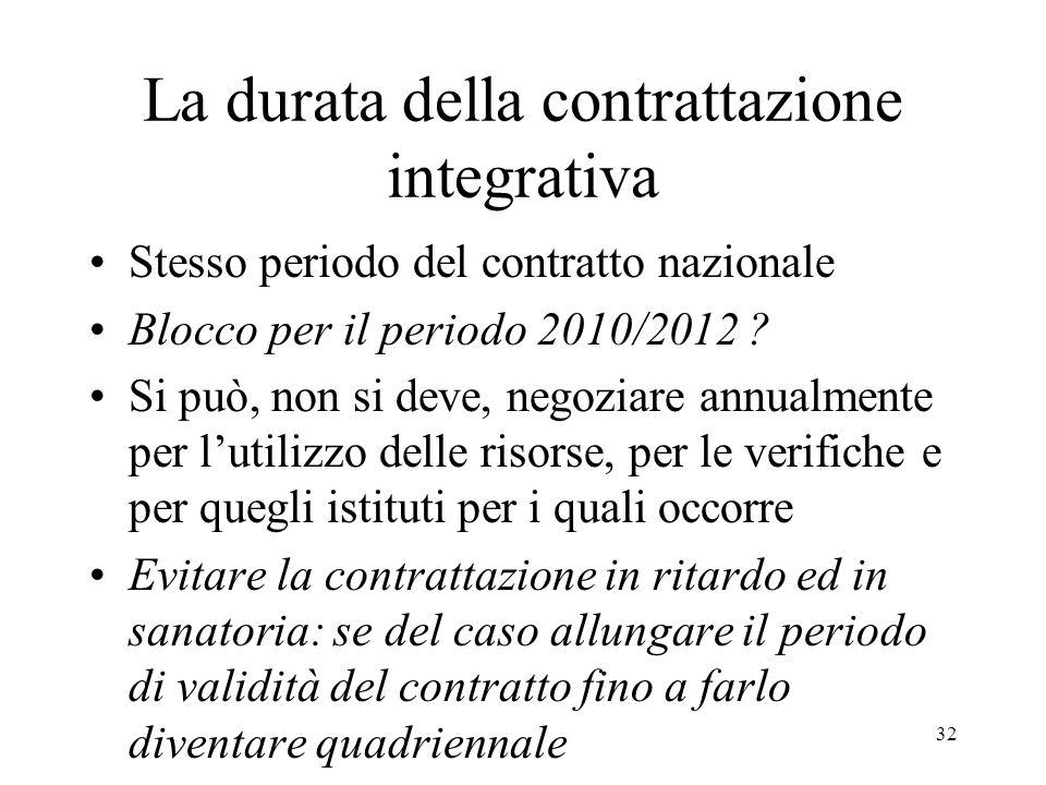 32 La durata della contrattazione integrativa Stesso periodo del contratto nazionale Blocco per il periodo 2010/2012 ? Si può, non si deve, negoziare