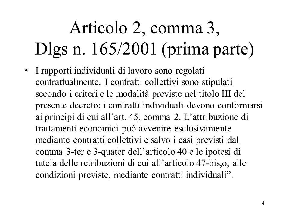 15 TITOLO III DLGS N.165/2001 (altre norme) Art.