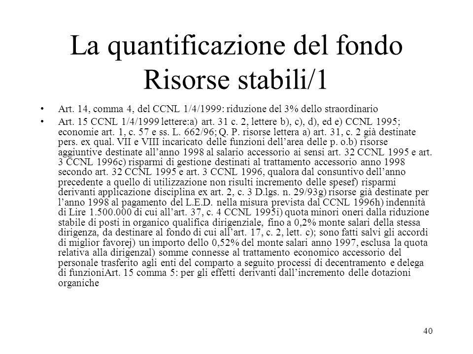 40 La quantificazione del fondo Risorse stabili/1 Art. 14, comma 4, del CCNL 1/4/1999: riduzione del 3% dello straordinario Art. 15 CCNL 1/4/1999 lett