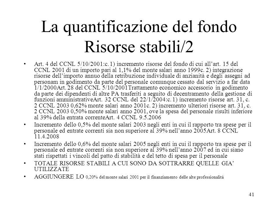 41 La quantificazione del fondo Risorse stabili/2 Art. 4 del CCNL 5/10/2001:c. 1) incremento risorse del fondo di cui allart. 15 del CCNL 2001 di un i