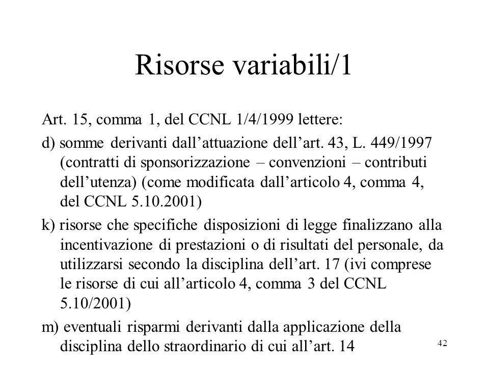 42 Risorse variabili/1 Art. 15, comma 1, del CCNL 1/4/1999 lettere: d) somme derivanti dallattuazione dellart. 43, L. 449/1997 (contratti di sponsoriz