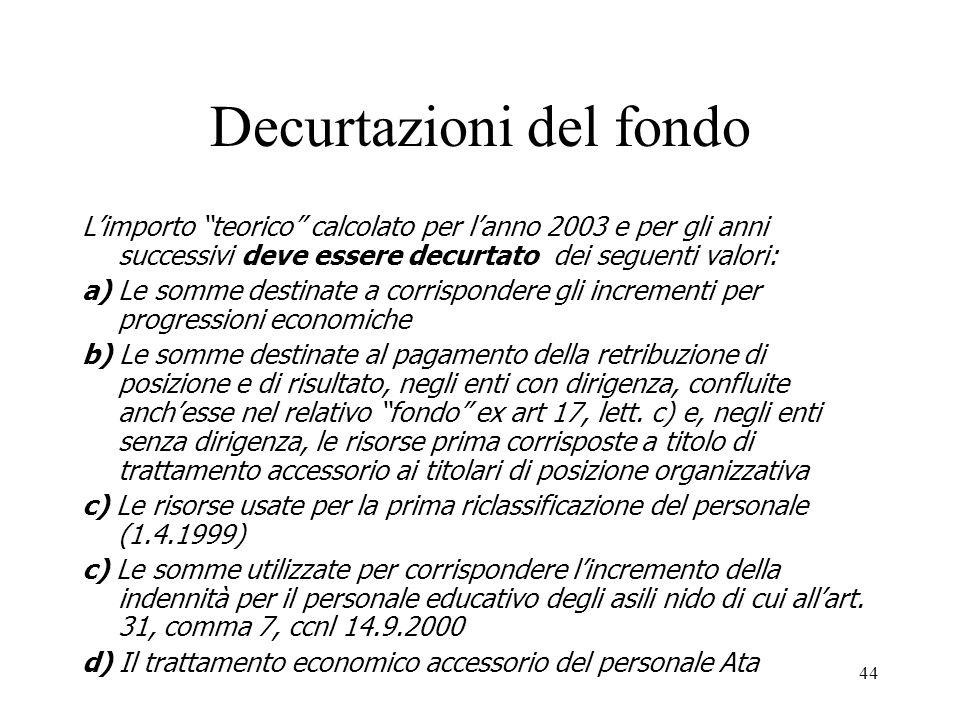 44 Decurtazioni del fondo Limporto teorico calcolato per lanno 2003 e per gli anni successivi deve essere decurtato dei seguenti valori: a) Le somme d