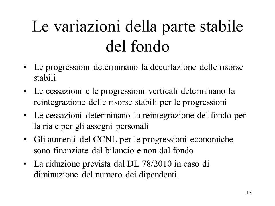 45 Le variazioni della parte stabile del fondo Le progressioni determinano la decurtazione delle risorse stabili Le cessazioni e le progressioni verti