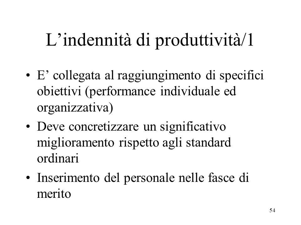 54 Lindennità di produttività/1 E collegata al raggiungimento di specifici obiettivi (performance individuale ed organizzativa) Deve concretizzare un